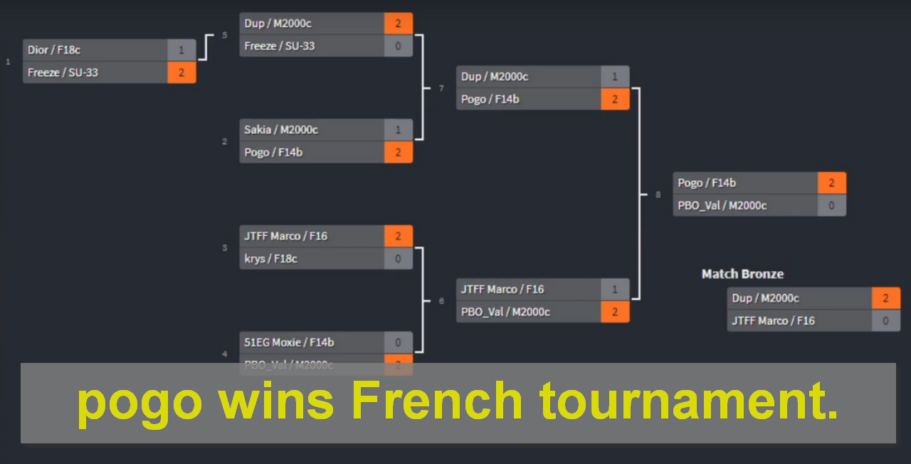 pogo wins French tournament !